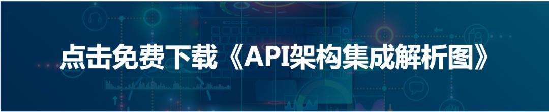 API架构集成解析图